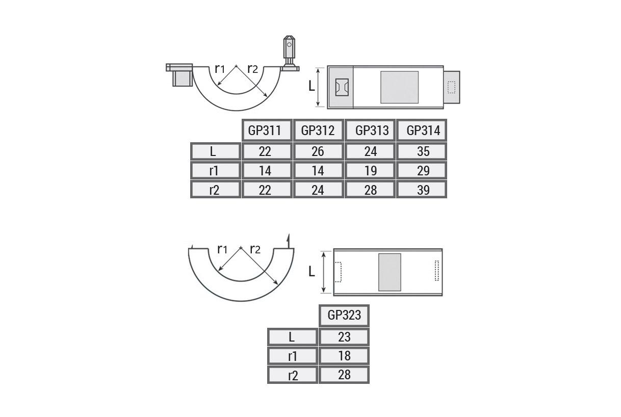 TS311-2-3-4-23-info-table
